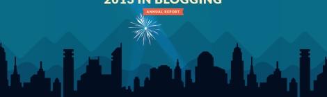 Wordpress Annual Blog Report